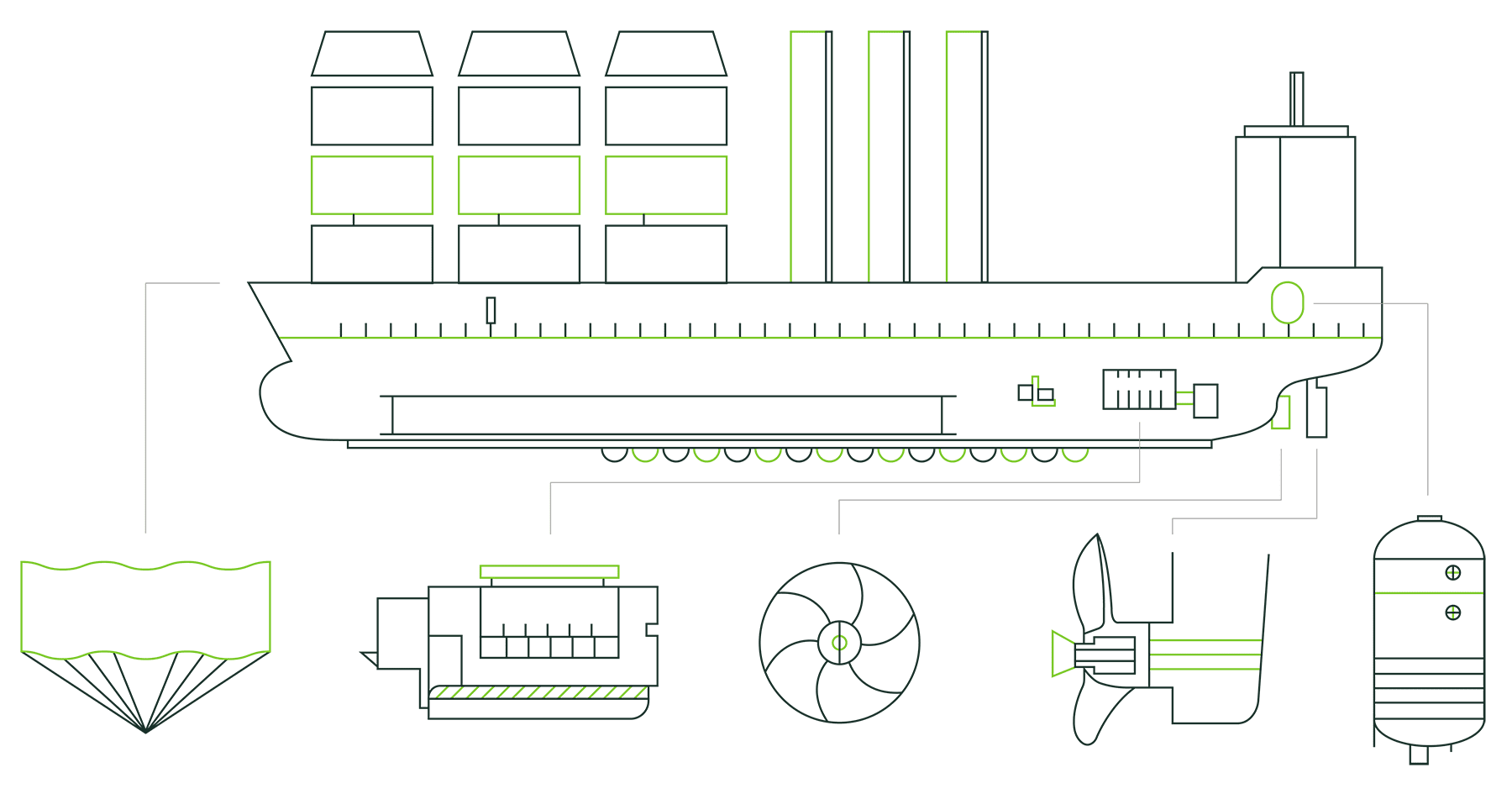green ship diagram emerging technology without any text