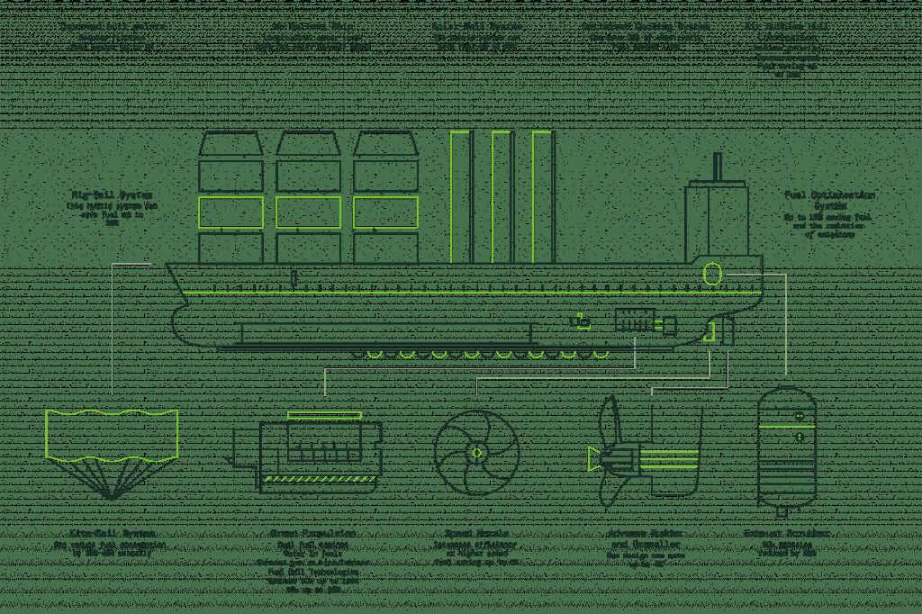 green ship eexi